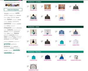 Web de Nenufar Moda